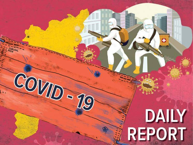 Sep 08 - TN COVID Update: 5684 New Cases   87 New Deaths   Total - 474,940 Cases & 8012 Deaths - Daily Cinema news