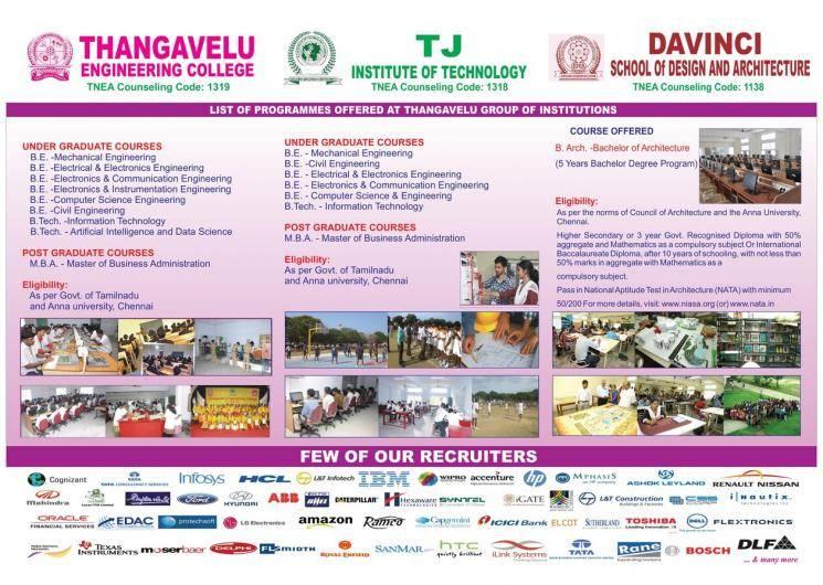 Thangavelu college detail